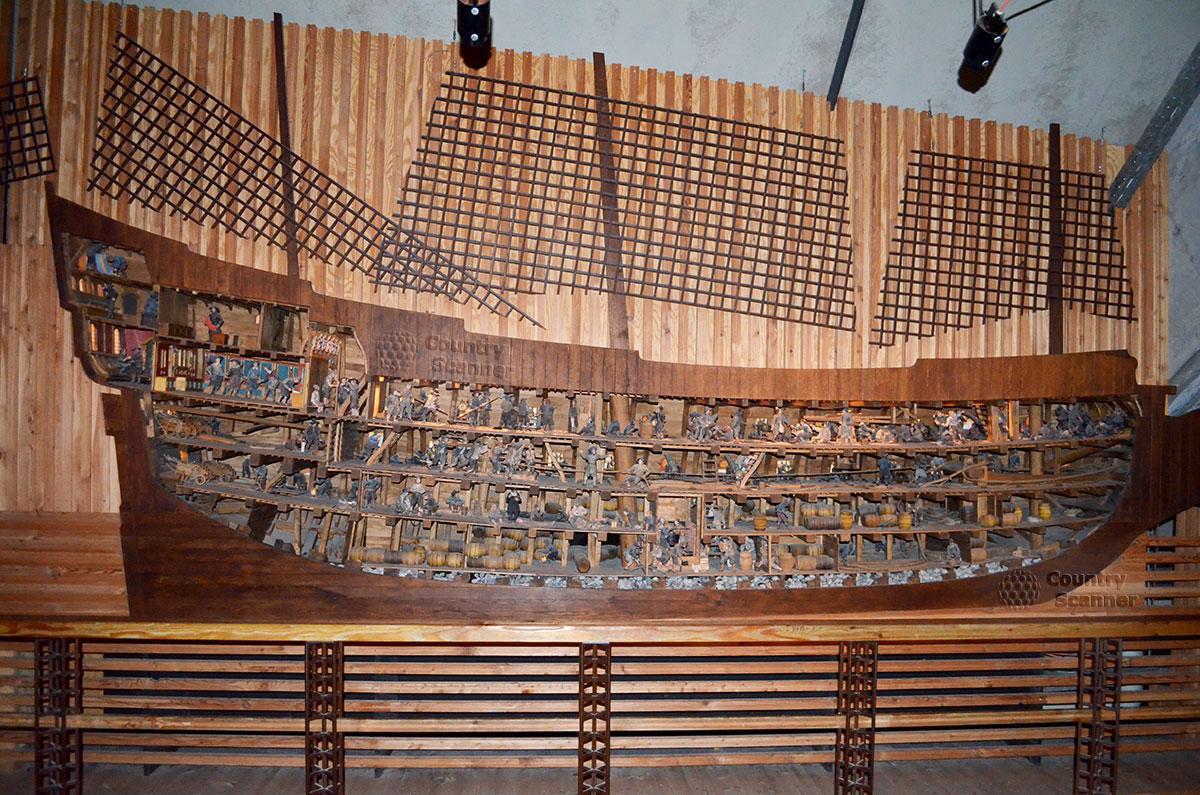 Корабль музей Васа (Vasa). Как бы устроен корабль внутри