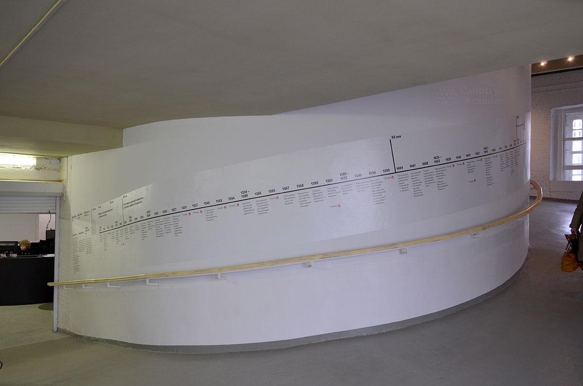 Оригинальное решение подъема посетителей в музее Москвы – наклонная плоскость вместо лестницы с перилами для нуждающихся в опоре. Лента времени над перилами отражает датировку событий.