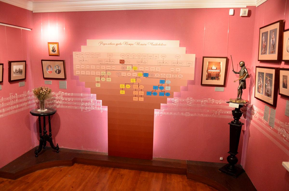 На бардовом фоне стен выделяются записи нотной нотацией как элемент декоративного оформления. Здесь размещено родословное дерево Чайковского, семейная икона и портреты родителей (в левом углу над столиком с цветами в вазе).