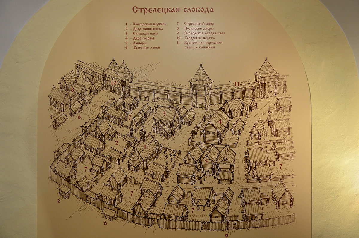 Схематический план стрелецкой слободы с обозначением всех составляющих строений позволяет посетителям музея Стрелецкие палаты представить это поселение.