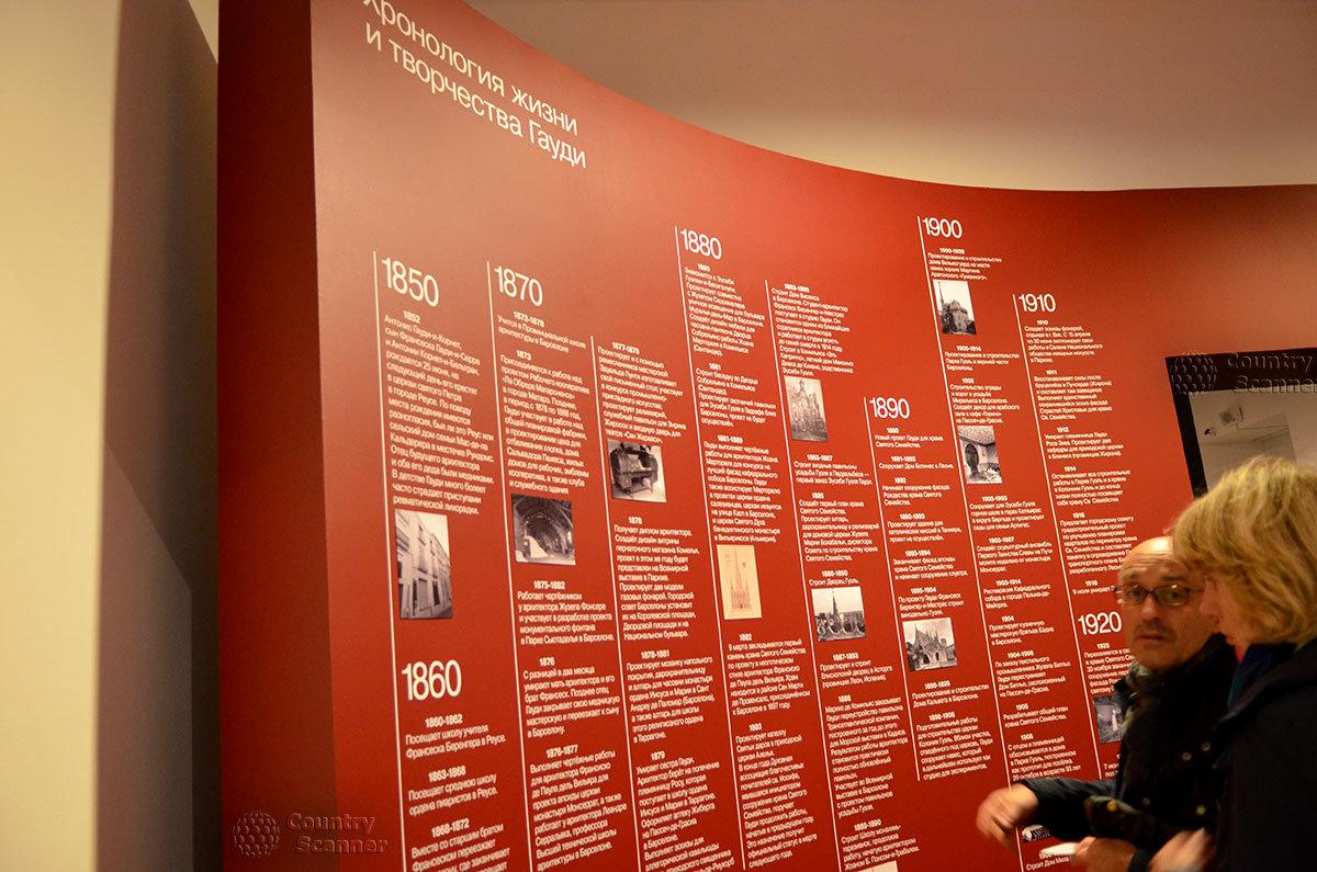 Выставку знаменитого испанского архитектора Антонио Гауди предлагает посетить учреждение культуры на улице Петровка 25 – музей современного искусства. Работает она до 10 сентября.