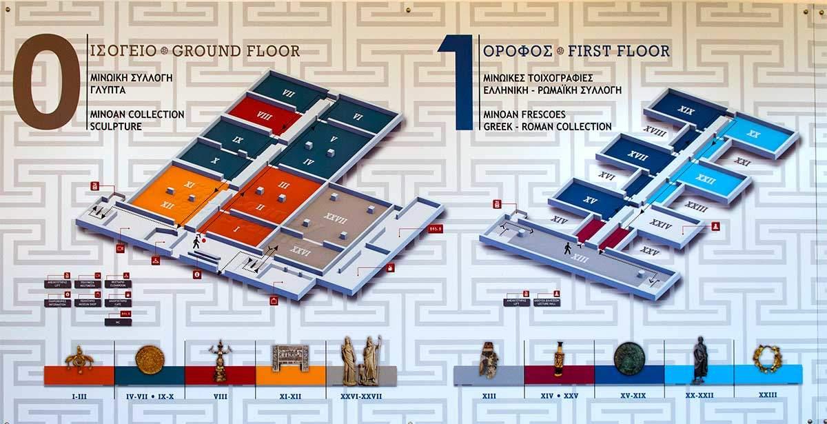 Красочной и наглядной схемой археологический музей Ираклиона оповещает прибывающих посетителей о расположении залов и порядке осмотра.