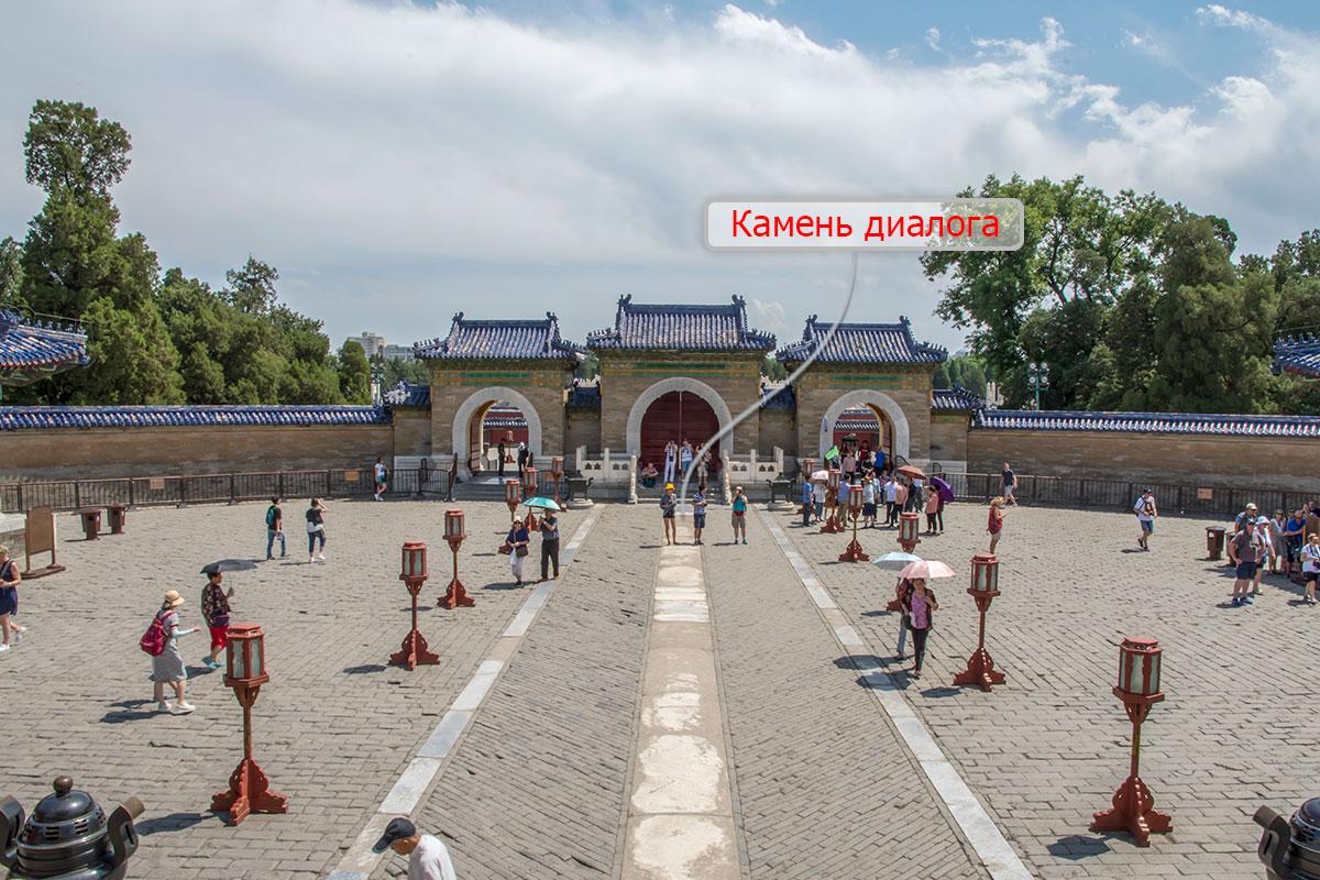 Камень диалога в Зале Небесного свода находится вплотную к центральной арке входных ворот на его территорию.